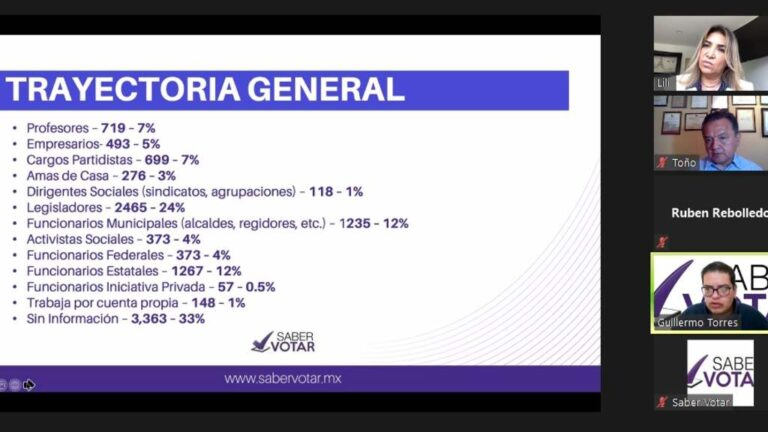 Saber Votar, la plataforma que presenta el perfil de los candidatos de este 6 de junio